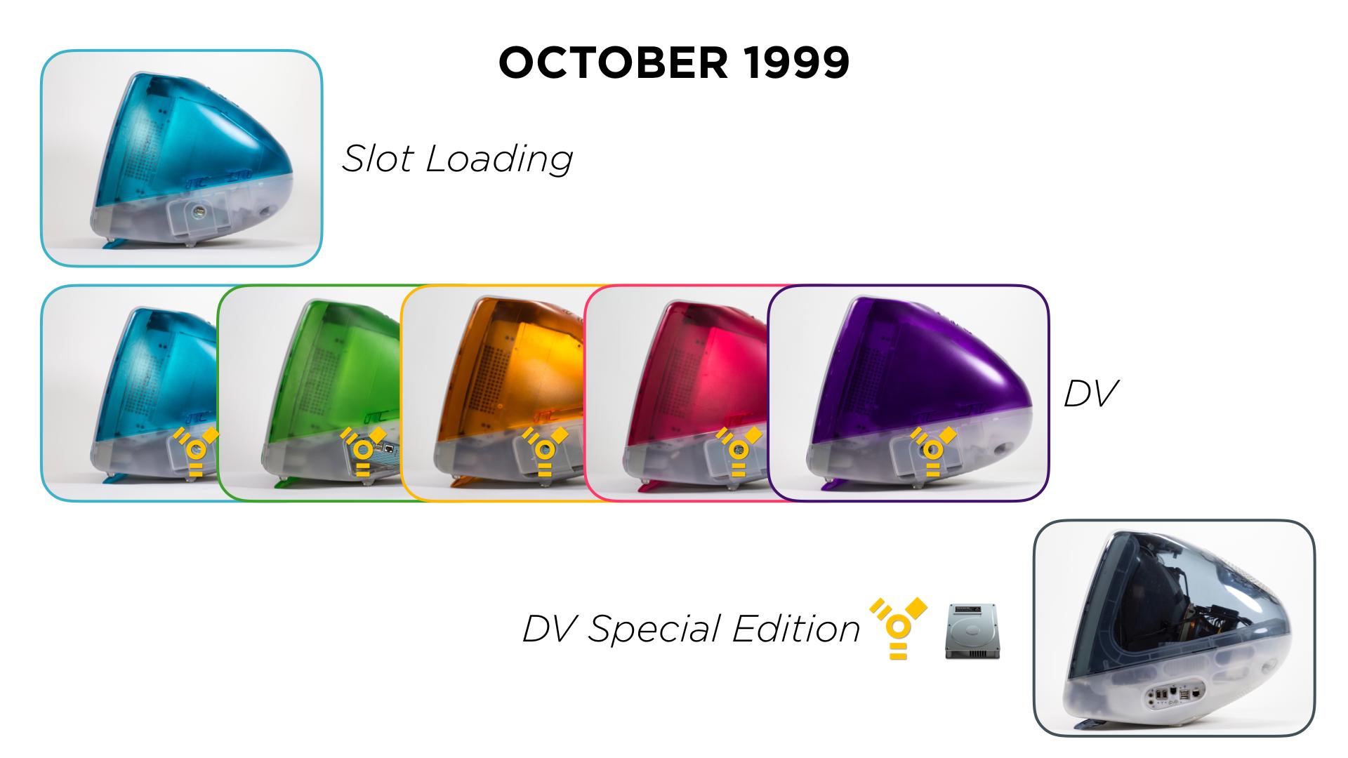 October 1999 iMac lineup