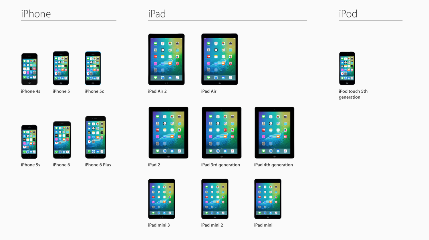 Devices running iOS 9